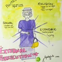 External persecution and internal corruption